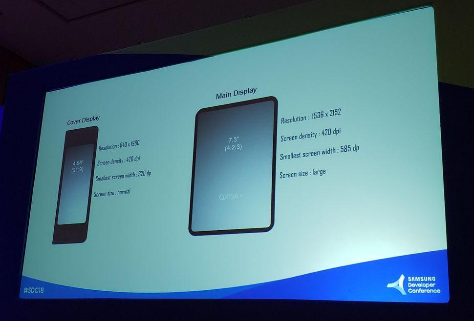 Samsungs foldable phone